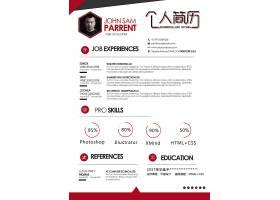 个人求职就业面试应聘简历通用模板