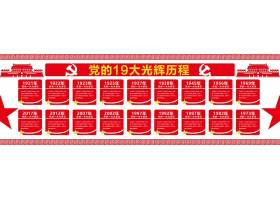 简约红色微立体十九大光辉历程文化墙