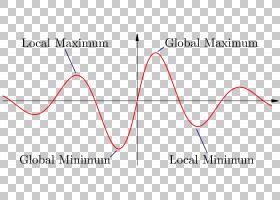 渐变背景,圆,三角形,图表,点,文本,面积,角度,正弦,渐变下降,函数