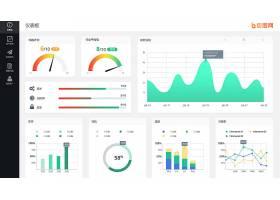 高端科技数据可视化企业后台数据图表