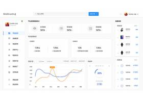 UI设计可视化数据分析web界面