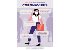 必须有预防冠状病毒的物品海报模板_94428240101
