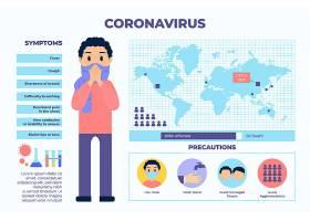 冠状病毒信息图图解_72909810101