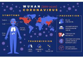 冠状病毒信息图收集_72747260101