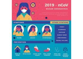 冠状病毒的症状和预防_68600360101
