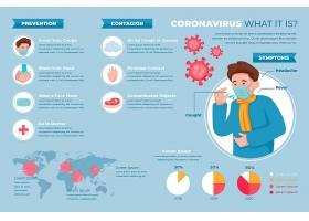 预防和传染冠状病毒信息图_72682600101