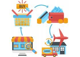 网上购物图标一套产品搜索订单支付电子钱包_1158356