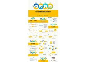 pdca循环图计划执行检查纠正演示ppt模板活动计划ppt,市场计划ppt