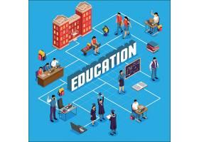 教育机构等距流程图与大学校园建筑学生讲课_6932677