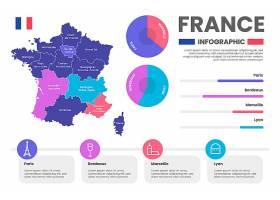 平面设计彩色法国地图信息图_11141864