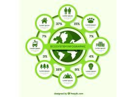 平面设计的现代生态系统信息图_2651275