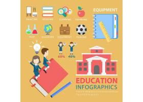 教育扁平式专题信息图概念_11552667