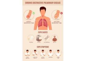 平手绘慢性阻塞性肺疾病信息图_11906804