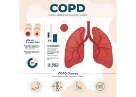 平手绘慢性阻塞性肺疾病信息图_12151110