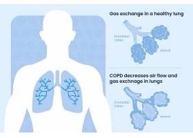平手绘慢性阻塞性肺疾病信息图_12301226
