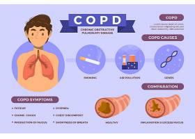 平手绘慢性阻塞性肺疾病信息图_12301231