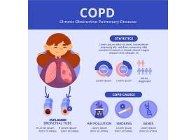平手绘慢性阻塞性肺疾病信息图_12429208