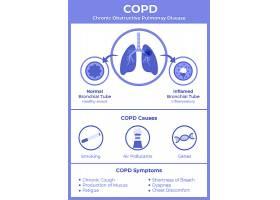 平手绘慢性阻塞性肺疾病信息图_12429212