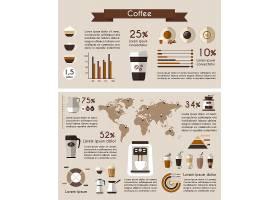 咖啡信息图表饮料图片杯子和信息图片_10705304