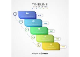 丰富多彩的现代时间线信息图表模板_5455998