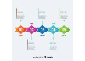 五颜六色的信息图时间线平面设计_4979302
