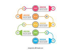 不同颜色的信息图时间轴概念_2474820