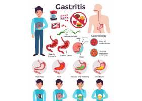 胃炎事实扁平信息图要素关于疾病与不健康食_6804317