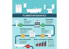 水管工工场信息图海报_4359524