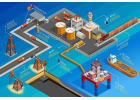 燃料油行业等距信息图海报_3861883