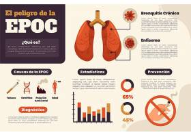 平手绘慢性阻塞性肺疾病信息图_11905748