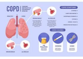 平手绘慢性阻塞性肺疾病信息图_12301228