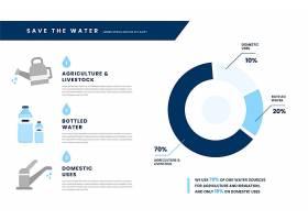 平面设计世界水日信息图表_12278677