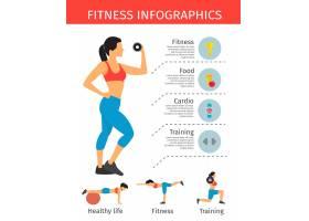 健身信息图在平面设计中的应用_9386581