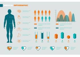 一种带人体的医学信息图模板_7435115
