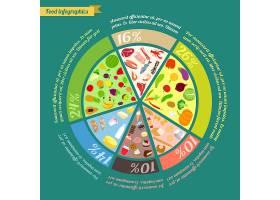 食物金字塔信息图_4618479