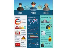 黑客活动信息图布局与被盗内容统计攻击强度_3912842