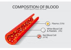 血液信息图概念在平面设计中的应用_10887178