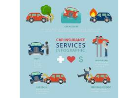 车险服务扁平化主题信息图概念_11552720