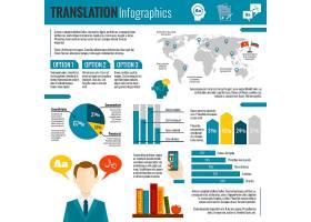 翻译和词典信息图报表打印_3948178