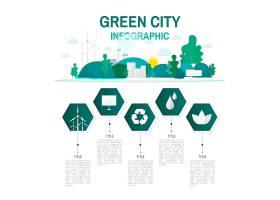 绿色城市信息环境保护载体_3439697