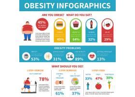 肥胖问题解决方案信息图_3813234