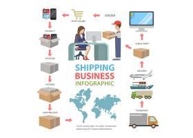 航运配送业务扁平化主题信息图概念_11552636