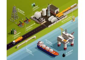石油工业生产等距信息图与平台抽取井架炼油_7251181