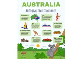 澳大利亚信息图表元素_3914195