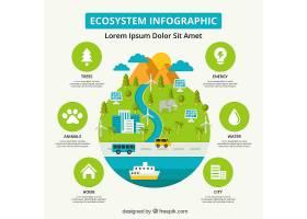 生态系统信息图_2687255