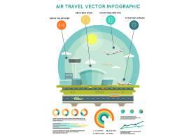 机场和飞机的航空旅行矢量信息图模板运输_10601120