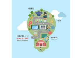 教育信息图概念的扁平式主题路线_11552575