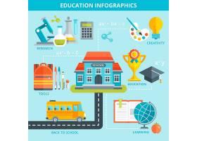 教育信息图表模板_9387213
