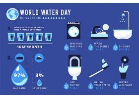 平面设计世界水日信息图表_12278675