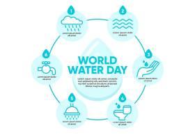 平面设计世界水日信息图表_12278676